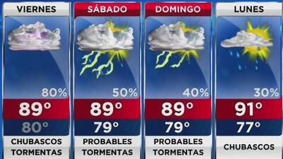 Viernes nublado y con probabilidad de tormentas en Miami