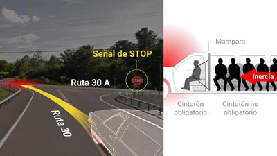 En gráficos: claves para entender por qué fue tan letal el accidente de la limusina