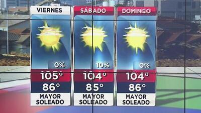 Cielos despejados y calor extremo para este viernes en Phoenix