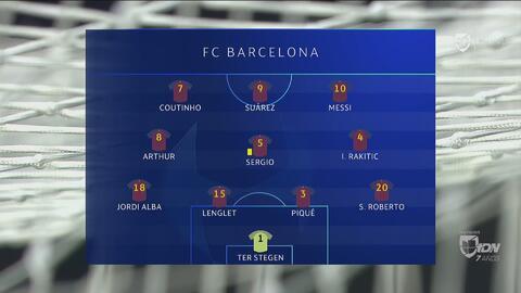 ¡Por la Semifinal! Alineaciones confirmadas del Barcelona y el Manchester United