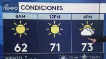 Se pronostica un viernes con ligera nubosidad para Filadelfia