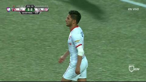 ¡CERCA!. Ángel Reyna disparó que se estrella en el poste.