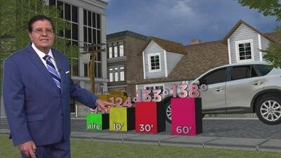 Advierten que ola de calor que afectará Atlanta podría romper récords