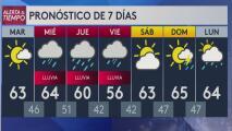Posibilidad de lluvia ligera para las próximas horas en Filadelfia