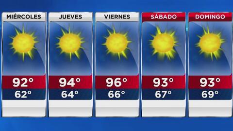 Día soleado y de alta temperatura para este miércoles en Los Ángeles