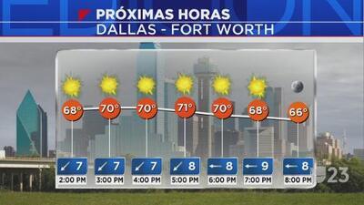 Clima primaveral para este martes al norte de Texas