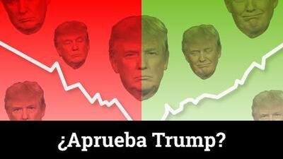 ¿Cómo va hoy la aprobación de Donald Trump como presidente?