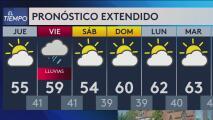 Se prevé un jueves con temperaturas frescas en el Valle Central