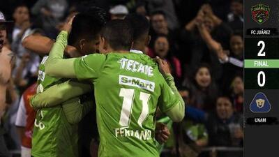 Pumas se achica y Juárez vence para llegar a la final de Copa MX