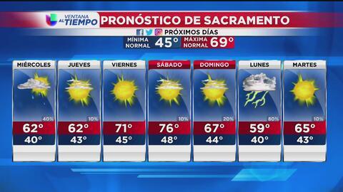 Se pronostican lluvias en las próximas horas