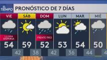 Se esperan precipitaciones dispersas para este viernes en el Área de la Bahía