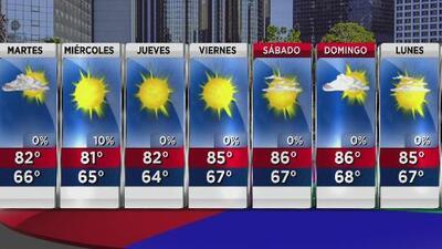 A Los Ángeles le espera un martes con condiciones secas y cielos parcialmente nublados