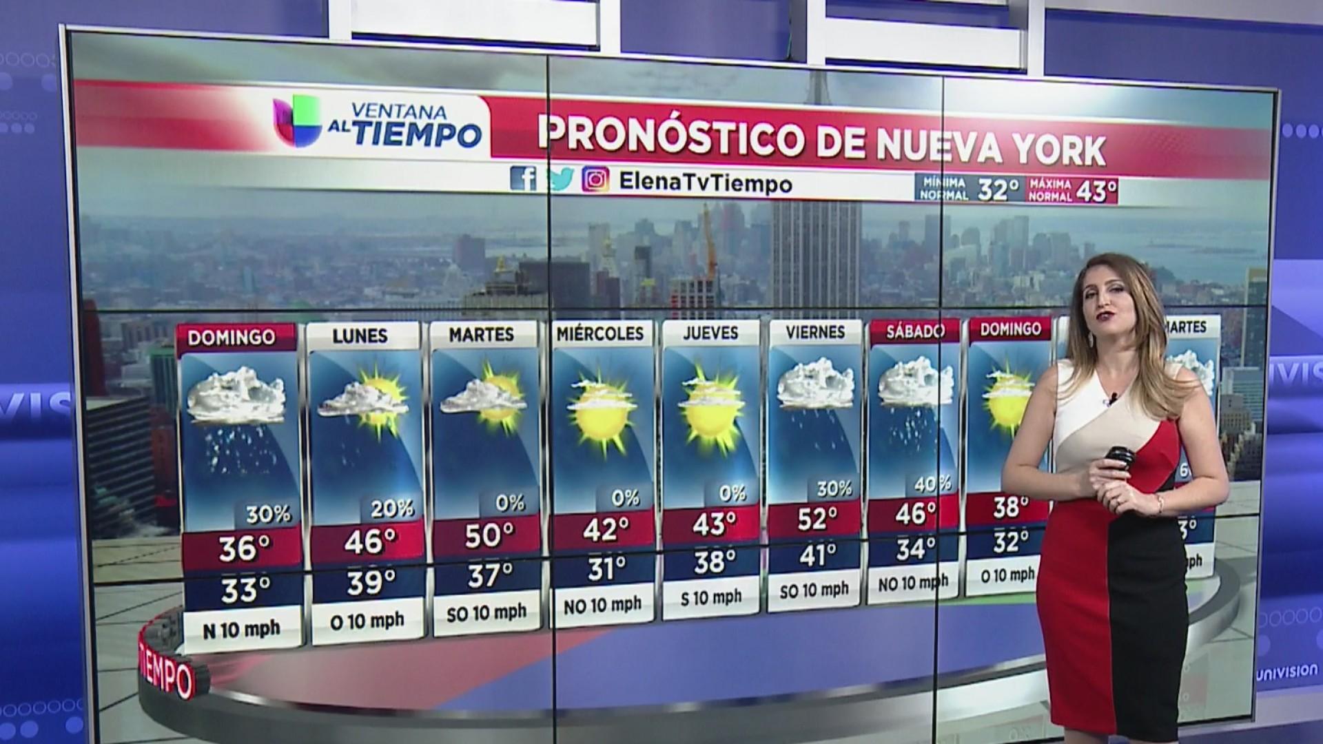 Frio Y Lluvias El Pronostico Del Clima Para Este Domingo Video Univision 41 Nueva York Wxtv Univision